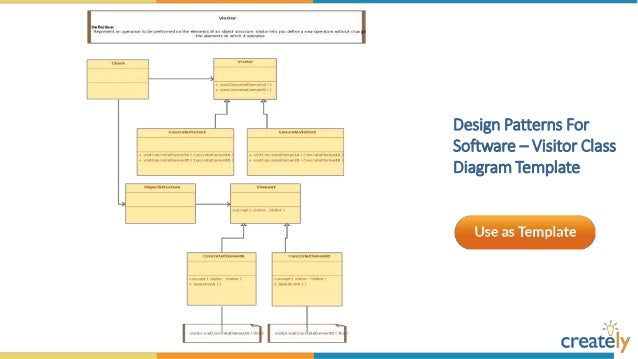 Class diagram templates by creately design patterns for software proxy class diagram template ccuart Gallery
