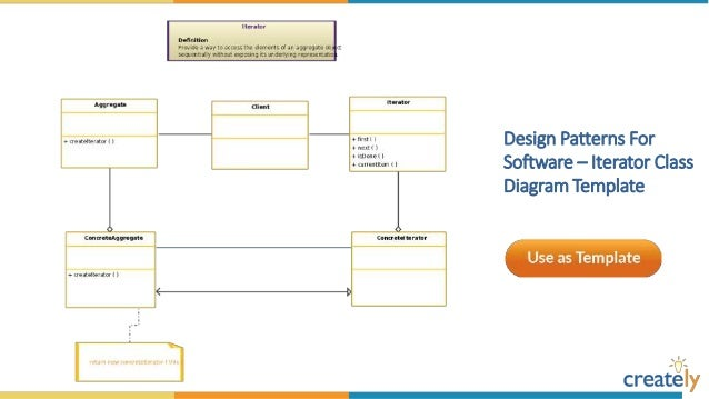 Class diagram template powerpoint trusted wiring diagram class diagram templates by creately rh slideshare net circular diagram powerpoint template diagram templates for word ccuart Choice Image