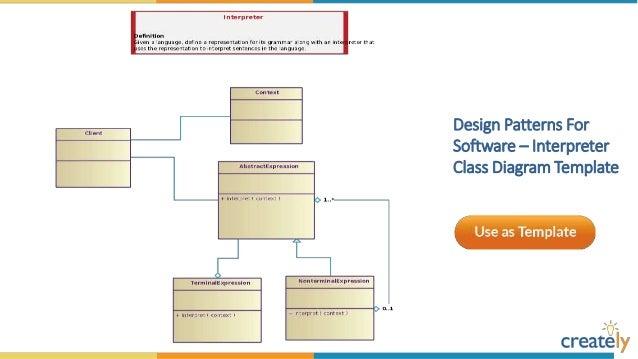 class diagram templates by creately 29 638?cb=1458196935 class diagram templates by creately