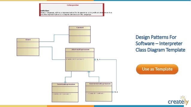 Class diagram templates by creately course registration system class diagram template ccuart Gallery