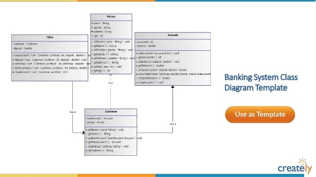 Class diagram templates by creately employee management system class diagram template ccuart Gallery