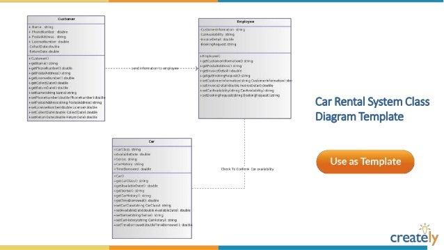 class diagram templates by creately 31 638?cb=1458196935 class diagram templates by creately