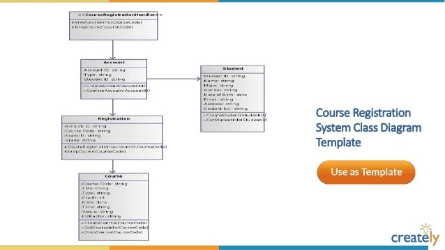 Class diagram templates by creately library management system class diagram template ccuart Gallery