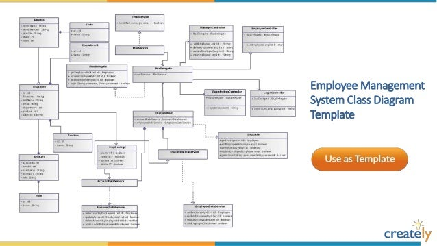 Class Diagram Templates by Creately