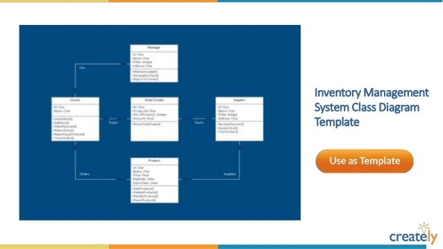 Class diagram templates by creately airport security and check in class diagram template ccuart Images