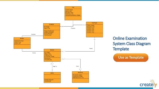 Uml class diagram for online examination system online schematic class diagram templates by creately rh slideshare net class diagram for online banking system class diagram for online banking system ccuart Image collections