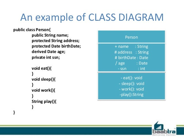 Class diagram use case and sequence diagram use case ccuart Choice Image