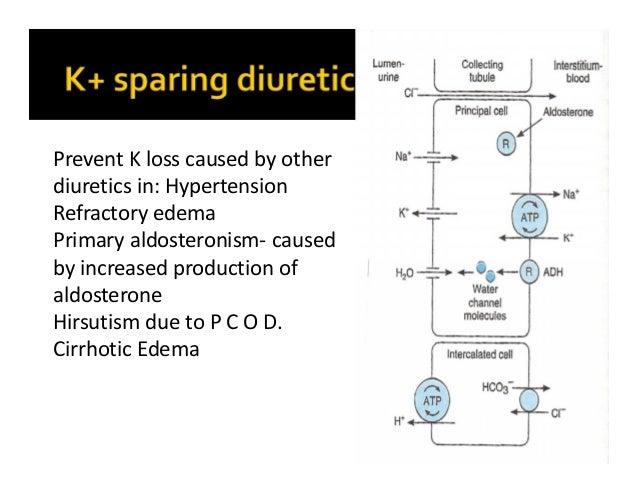 why do diuretics cause hyperkalemia