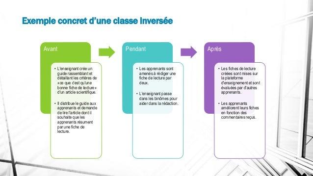 Exemple concret d'une classe inversée Avant • L'enseignant crée un guide rassemblant et détaillant les critères de «ce que...