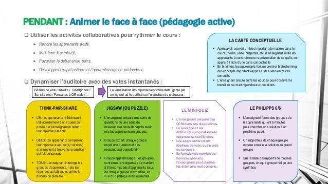 PENDANT : Animer le face à face (pédagogie active) ❑ Utiliser les activités collaboratives pour rythmer le cours :  Rendr...