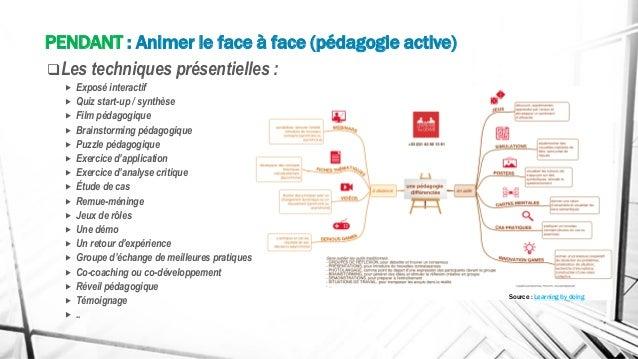 PENDANT : Animer le face à face (pédagogie active) ❑Les techniques présentielles :  Exposé interactif  Quiz start-up / s...
