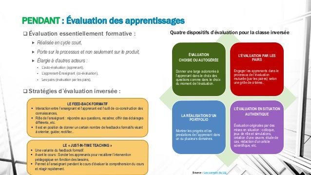PENDANT : Évaluation des apprentissages ❑ Évaluation essentiellement formative :  Réalisée en cycle court,  Porte sur le...