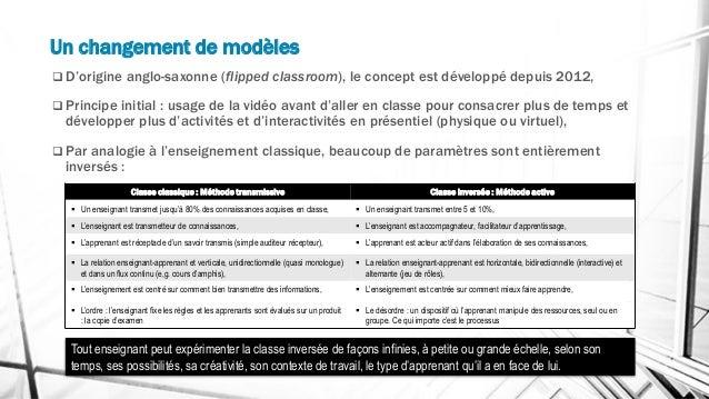 ❑ D'origine anglo-saxonne (flipped classroom), le concept est développé depuis 2012, ❑ Principe initial : usage de la vidé...