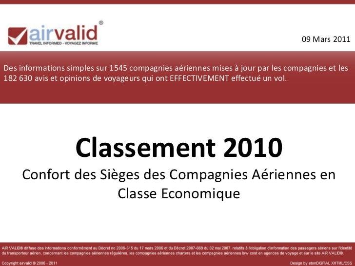 09 Mars 2011Des informations simples sur 1545 compagnies aériennes mises à jour par les compagnies et les182 630 avis et o...