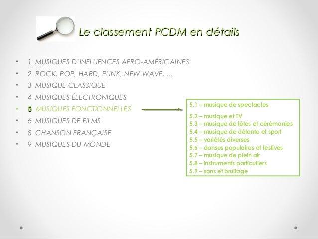 Le classement PCDM en détailsLe classement PCDM en détails • 1 MUSIQUES D'INFLUENCES AFRO-AMÉRICAINES • 2 ROCK, POP, HARD,...