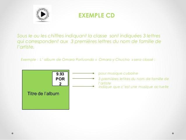 EXEMPLE CD Exemple : L' album de Omara Portuondo « Omara y Chucho » sera classé : Sous le ou les chiffres indiquant la c...