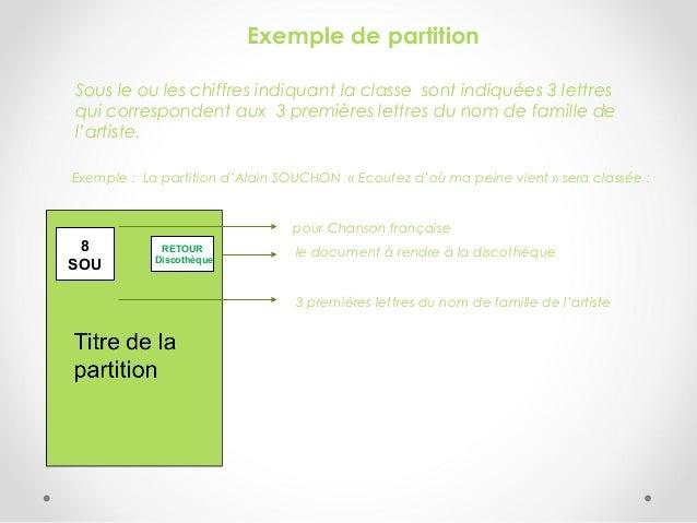 Exemple de partition Sous le ou les chiffres indiquant la classe sont indiquées 3 lettres qui correspondent aux 3 première...