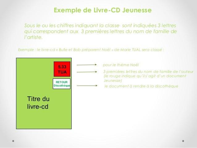 Titre du livre-cd Exemple de Livre-CD Jeunesse Sous le ou les chiffres indiquant la classe sont indiquées 3 lettres qui co...