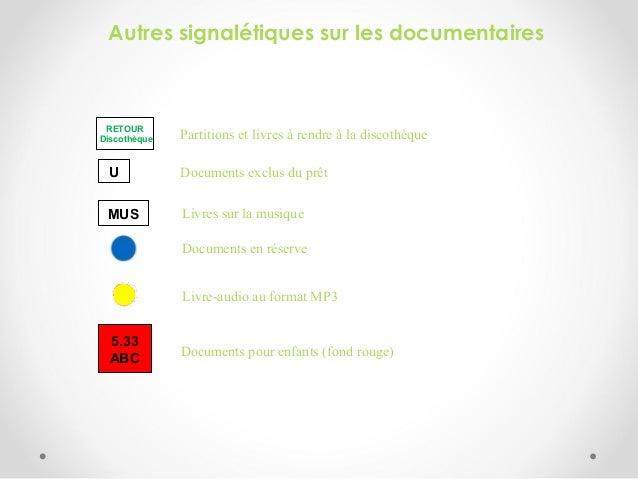 Autres signalétiques sur les documentaires U Partitions et livres à rendre à la discothèque Documents exclus du prêt Docum...