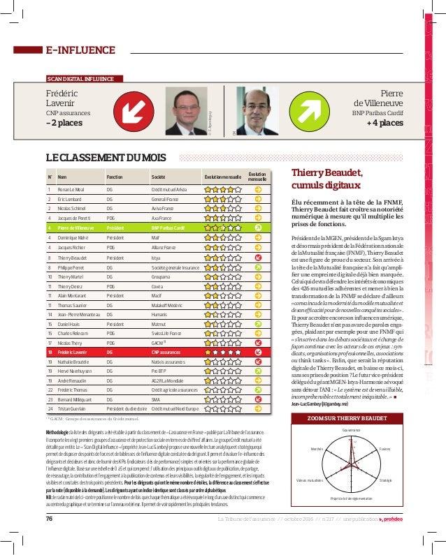 E-INFLUENCE de page 76 La Tribune de l'assurance // octobre 2016 // n°217 // une publication LECLASSEMENTDUMOIS Élu récemm...