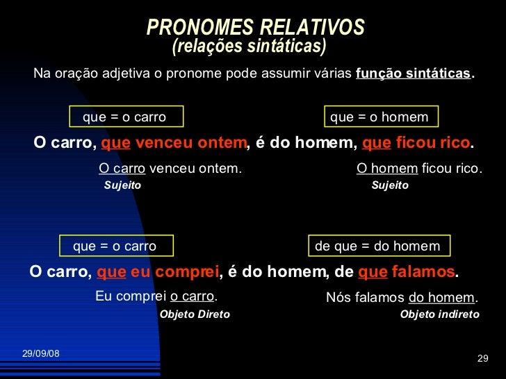 PRONOMES RELATIVOS (relações sintáticas) Na oração adjetiva o pronome pode assumir várias  função sintáticas . O carro,  q...