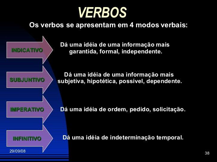 VERBOS   Os verbos se apresentam em 4 modos verbais: Dá uma idéia de uma informação mais  garantida, formal, independente....