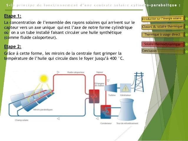 Classes du solaire thermique for Miroir parabolique solaire