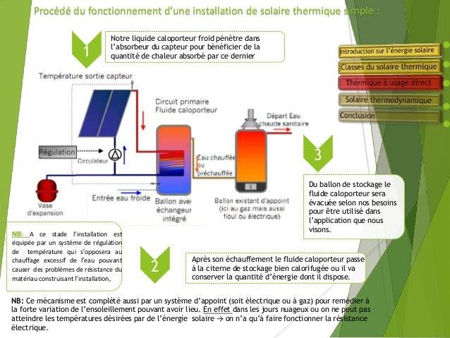 classes du solaire thermique