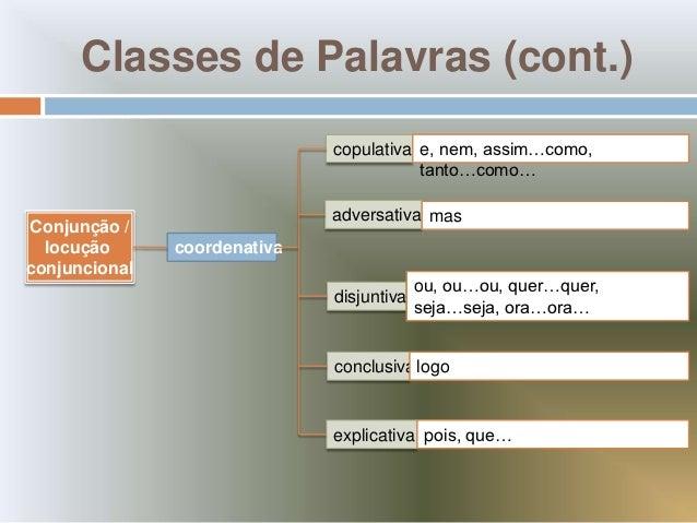 Classes de Palavras (cont.)                              copulativa e, nem, assim…como,                                   ...