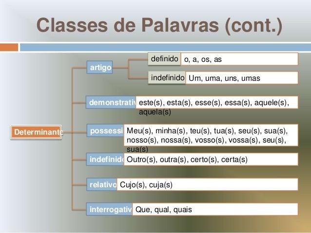 Classes de Palavras (cont.)                                 definido o, a, os, as               artigo                    ...