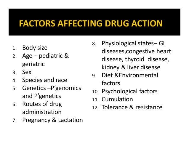 Class factors modifying drug action Slide 3