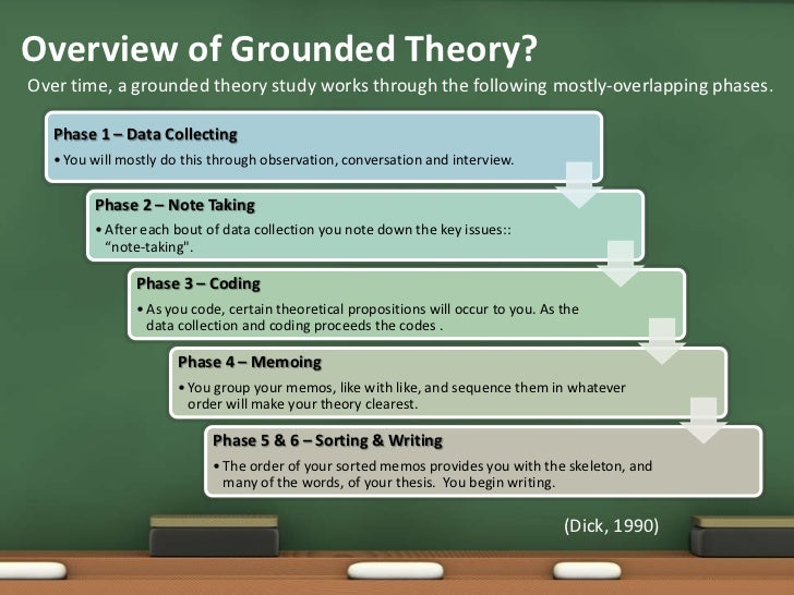Grounded Theory is the study of a concept! - YouTube