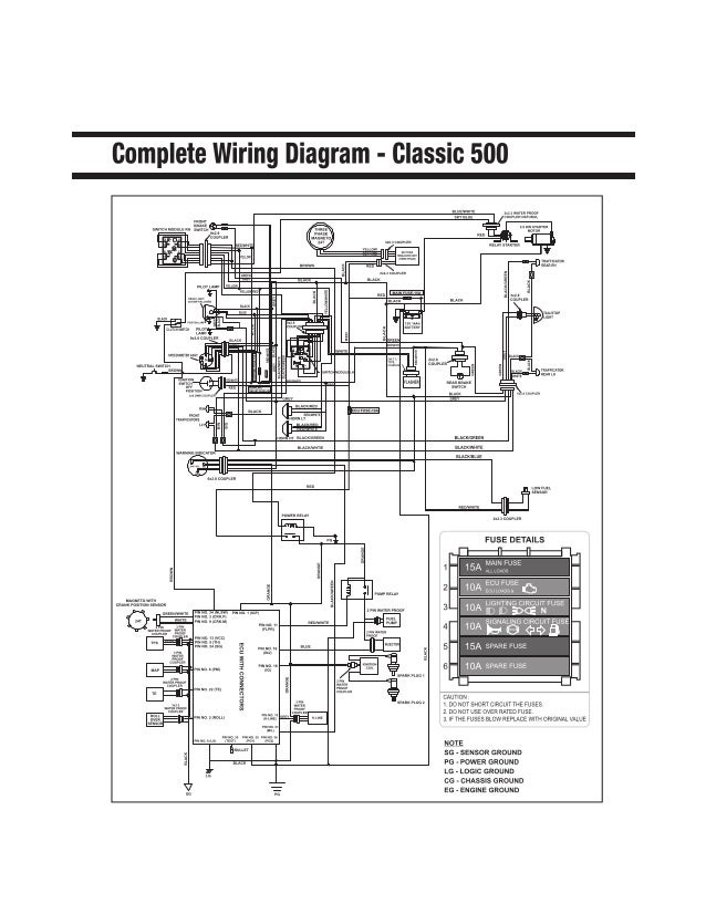 royal enfield bullet 65 street colour wiring harness diagram