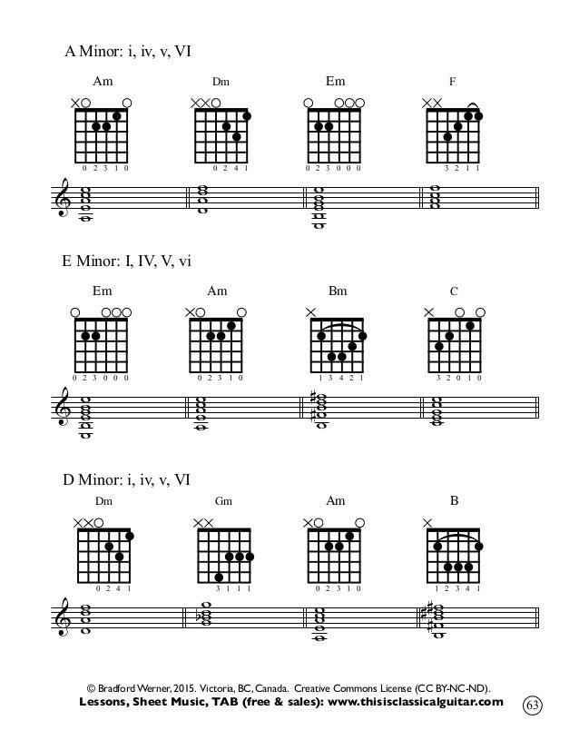 Classical Guitar Method One 2014