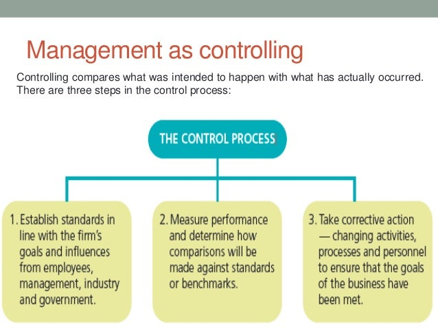 what is management control of a A management control system (mcs) is a system which gathers and uses information to evaluate the performance of different organizational resources like human, physical, financial and also the organization as a whole in light.
