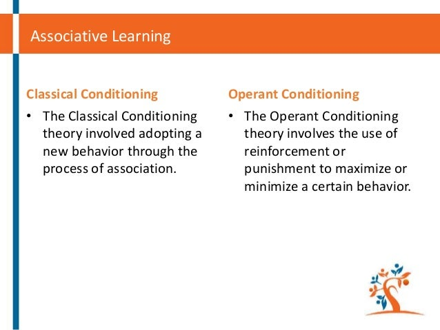 learning classical conditioning This feature is not available right now please try again later.