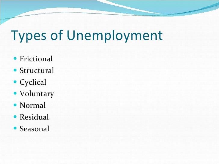 Types of Unemployment <ul><li>Frictional </li></ul><ul><li>Structural </li></ul><ul><li>Cyclical </li></ul><ul><li>Volunta...