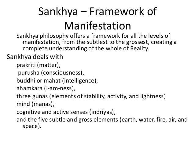 the sutras samkhya philosophy The samkhya pravachana sutra (sanskrit: सांख्यप्रवचन सूत्र sāṁkhyapravacanasūtra) is a collection of major sanskrit texts of the samkhya school of hindu philosophy it includes the ancient samkhya sutra of kapila, samkhya karika of ishvarakrishna, samkhya sutra vritti of aniruddha, the bhasya (commentary.