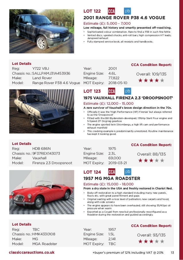 Classic Car Auctions Practical Classics Classic Car