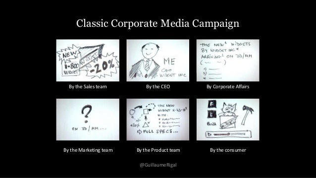 @GuillaumeRigal  ClassicCorporateMedia Campaign  By the Sales team  By the CEO  By Corporate Affairs  By the Marketing tea...