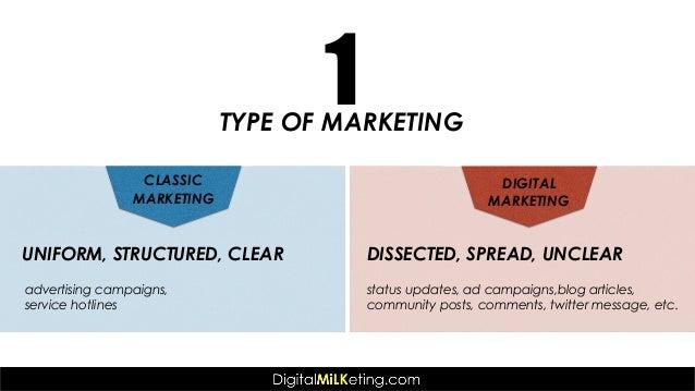 Classic Marketing vs Digital Marketing Slide 3
