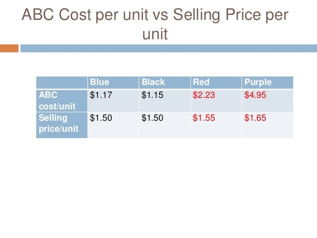 classic pen company developing an abc Describe activity-based costing (abc), the steps in developing an abc system, and the benefits and limitations of an abc system 3 determine product costs under both the volume-based method and the activity-based method and contrast the two 4.