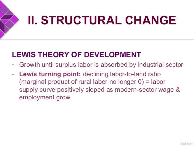 the theory of economic growth Studies in the theory of economic growth and income distribution download  author: stiglitz, joseph eugene citable uri: .