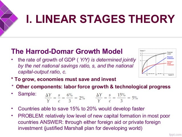 the theory of economic growth This study contributes to understanding the role of financial development on economic growth theoretically and empirically in the theoretical part of the paper, by developing a solow–swan growth model augmented with financial markets in the tradition of wu, hou, and cheng (2010), we show that debt from credit markets and equity from stock markets are two long run determinants of gdp per capita.