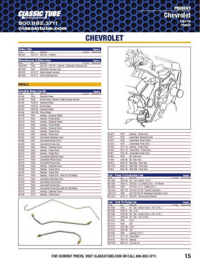 OEM Shop Manual Studebaker All Models Supp To 1962-64 1965-1966