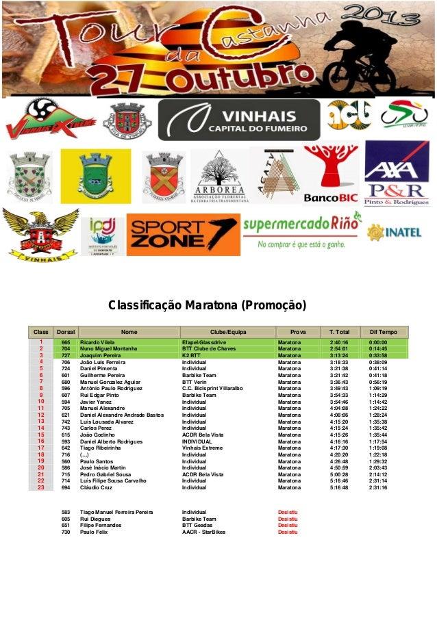Classificação Maratona (Promoção) Class  Dorsal  Nome  Clube/Equipa  Prova  1 2 3 4 5 6 7 8 9 10 11 12 13 14 15 16 17 18 1...