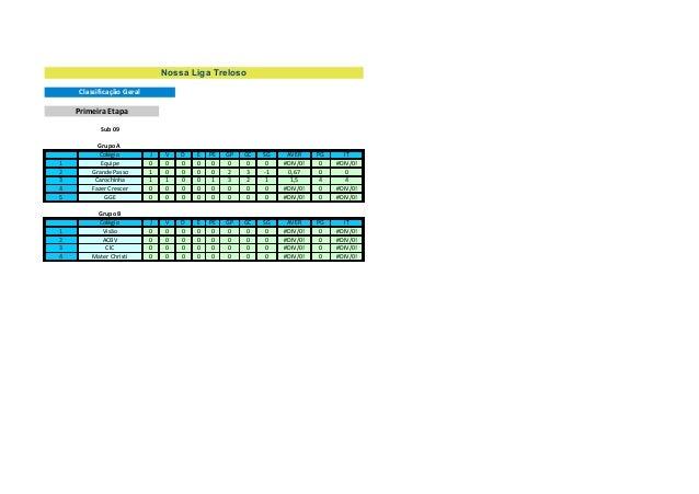 Nossa Liga Treloso     Classificação Geral    Primeira Etapa            Sub 09          Grupo A          Colégio          ...