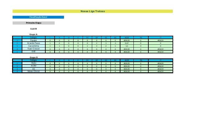 Nossa Liga Treloso       Classificação Geral    Primeira Etapa        Sub 09       Grupo A       Colégio               J  ...