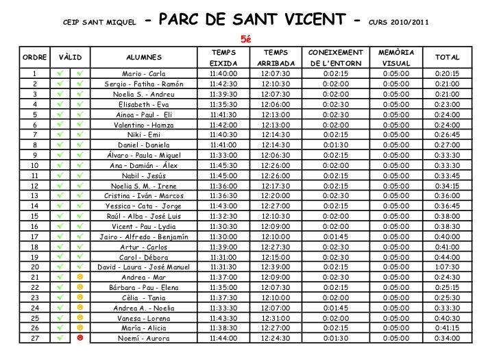 CEIP SANT MIQUEL     - PARC DE SANT VICENT -                                    CURS 2010/2011                            ...