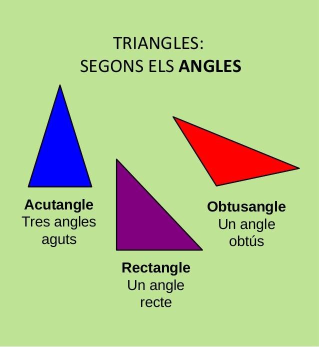 Classificació de triangles i quadrilàters